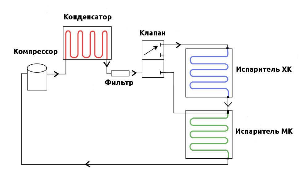fagor refrigeration circuit